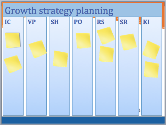 growth strategy planning poster
