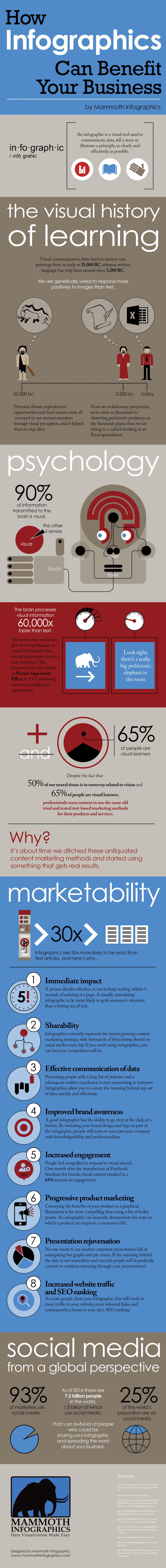 infographics, infographic, mammoth