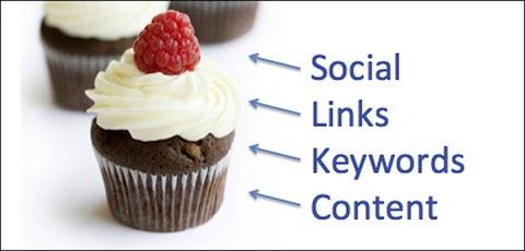 The SEO Cupcake