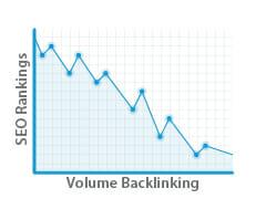 volume-backlining