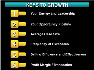Keys to Growth