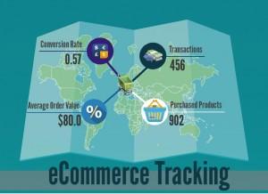 Ecommerce- Tracking