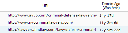 google-criminal-lawyer-nyc-domain-ages