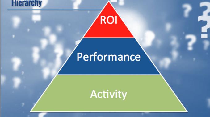 Hierarchy Of Metrics