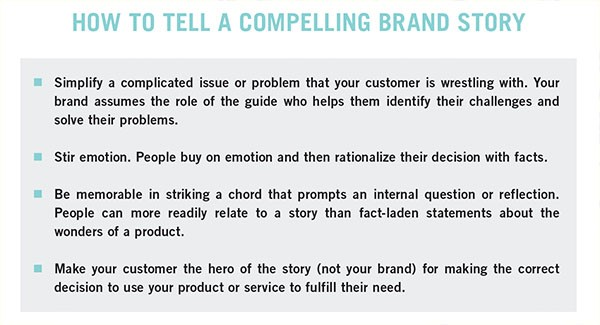 How to Create a Compelling Six-Second Brand Story? - Duct Tape Marketing