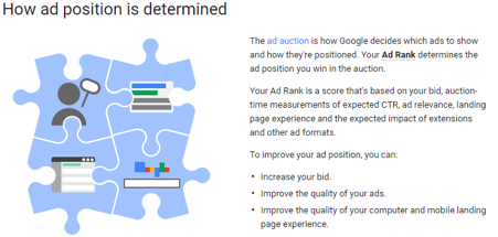 how Google determines pay per click ad position